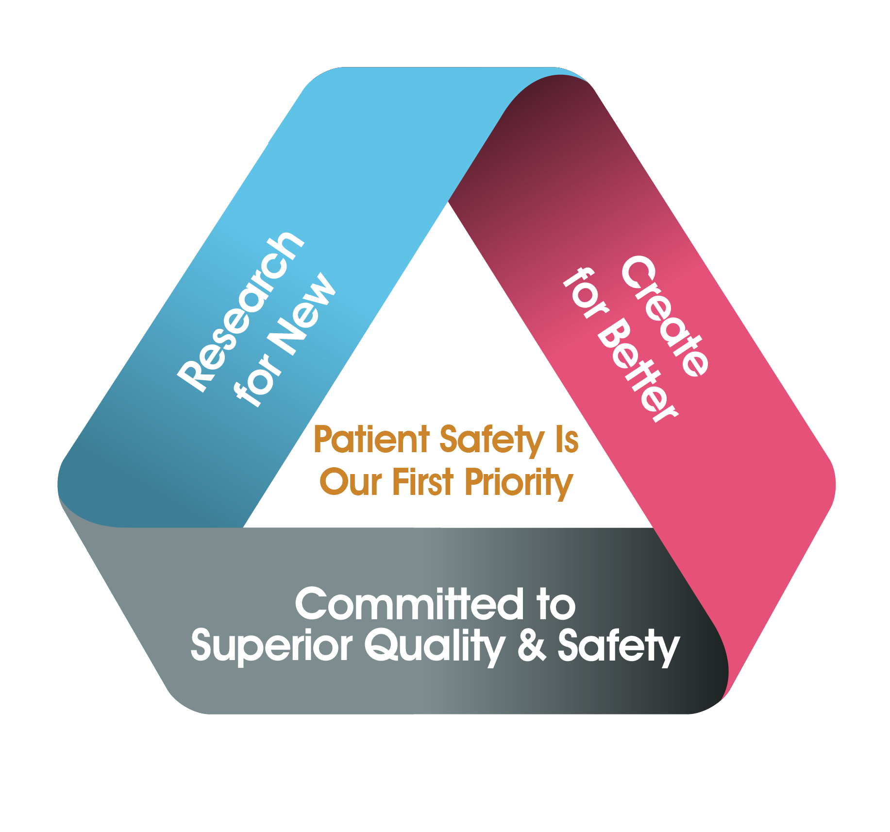 USM Healthcare values