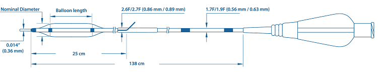 Liston™ Balloon Catheter Length